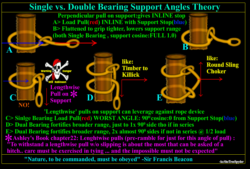 Single-vs-Double-Bearing-Support.png